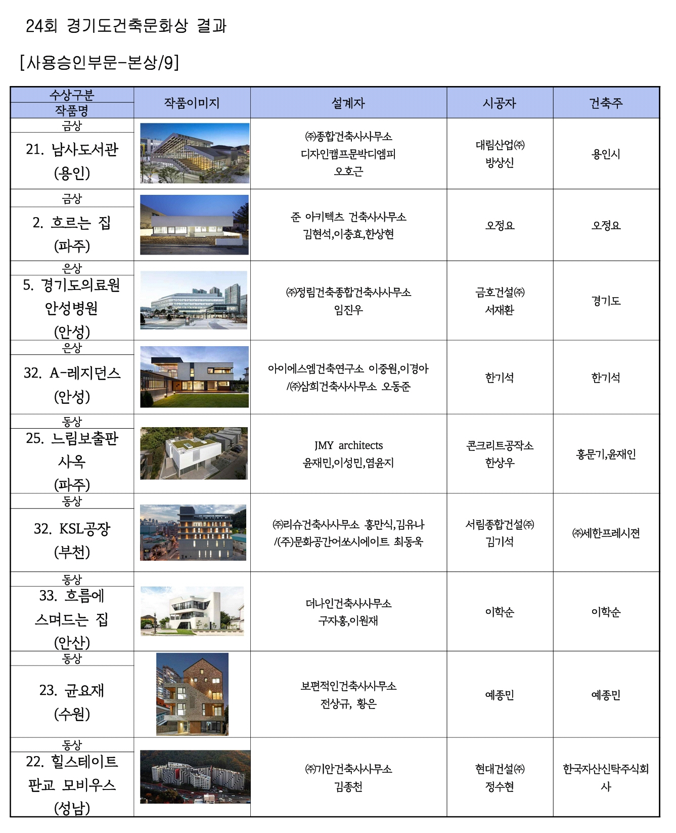 사본 -2019 경기도건축문화상1.jpg