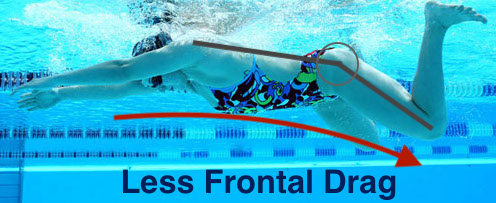 Breaststroke kick set up: favoring body line over power; is this the right set up for you?