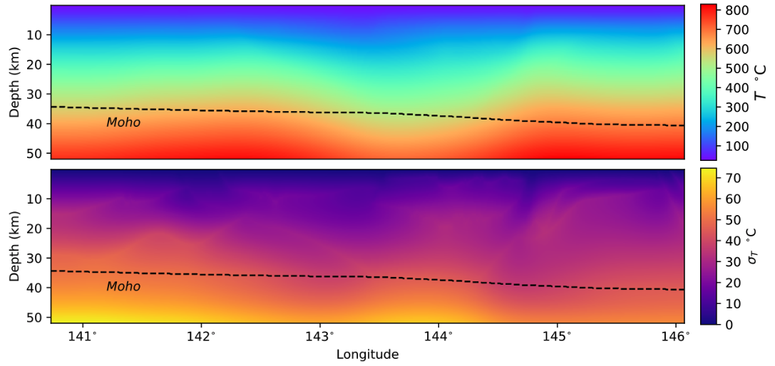 For scientists, calculating the average temperature distribution in the Earth's crust is helpful for many different geophysical and geological investigations. Understanding uncertainty in this calculation is even more helpful. This new work by Australian researchers allows scientist to do both — at a lightning pace. Pictured: the optimal temperature profile of Victoria (top) and its uncertainty (bottom). Image: Dr Ben Mather.