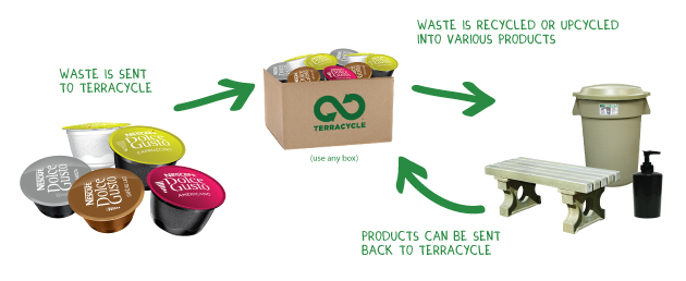 Turning coffee pods into furniture with Terracycle.