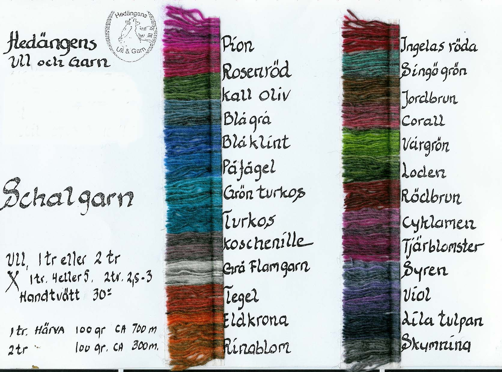 Color map of wool Hedängens.jpg