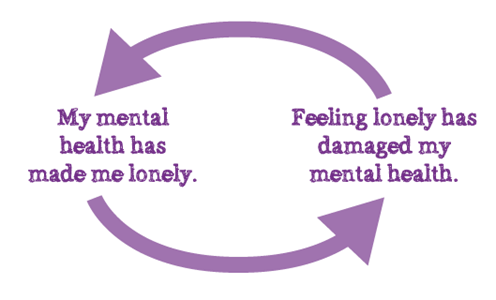lonely-diagram_496x300.jpg