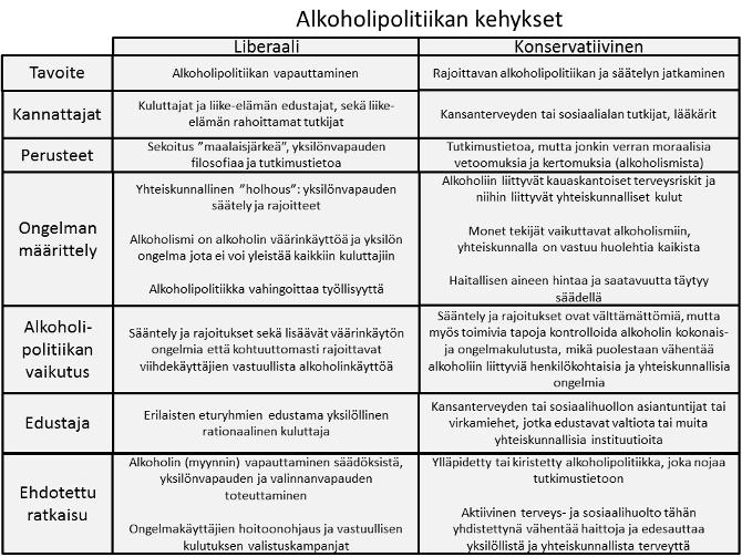 Kehys on koottu vuonna 2016 Helsingin Sanomissa esiintyneistä artikkeleista.