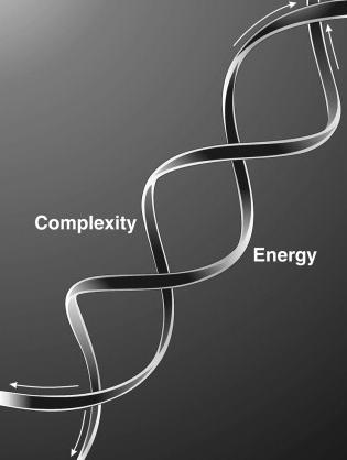 kompleksisuusenergiaspiraali.png