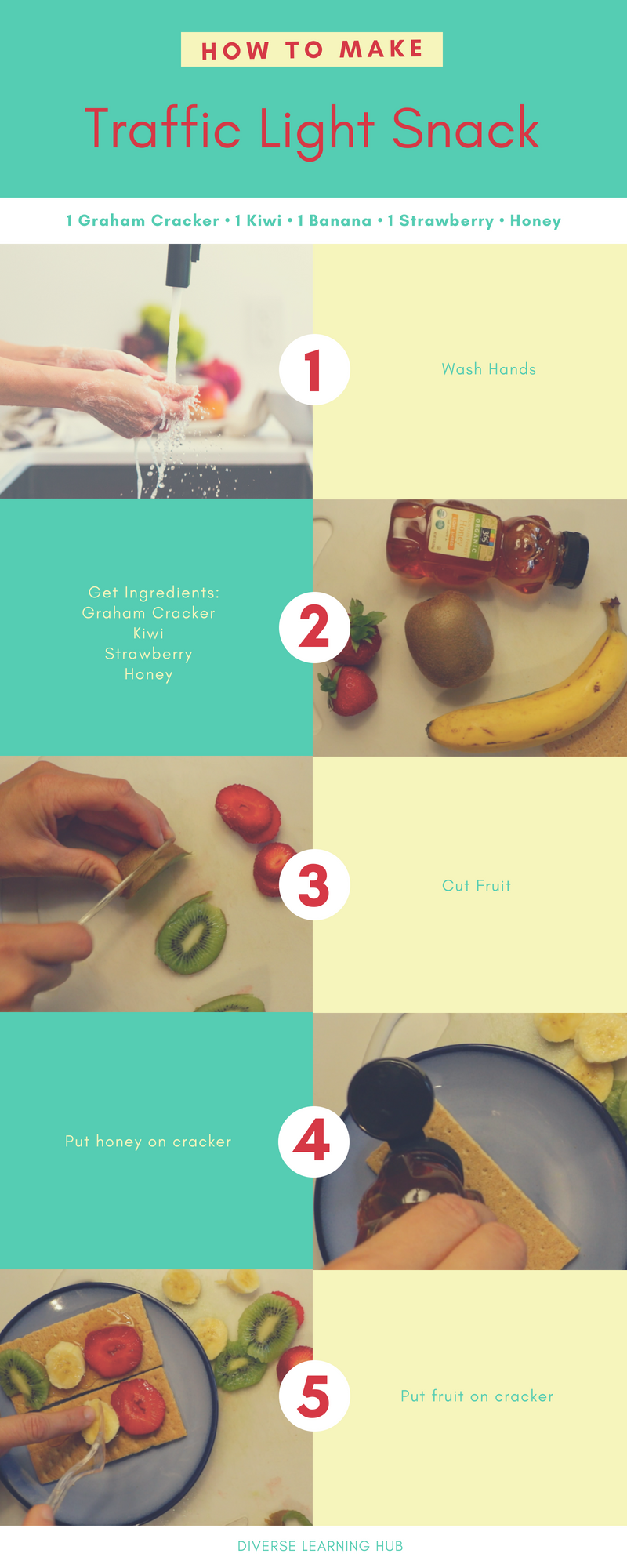 Strawberry Jam Step-by-Step Timeline - Infographics (2).png