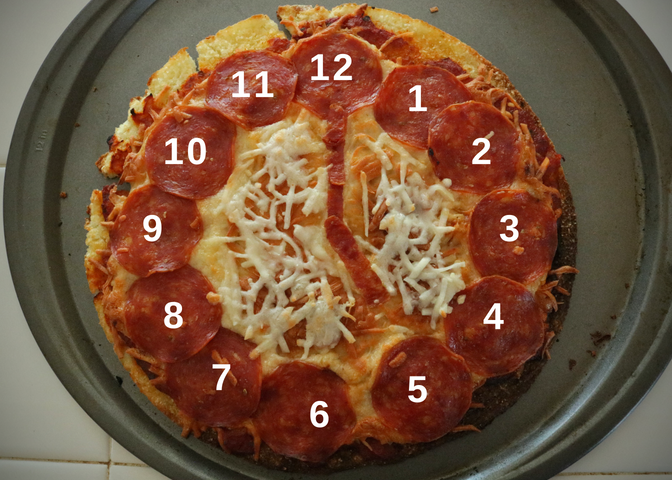autism special needs learning disabilities cooking life skills pizza clock
