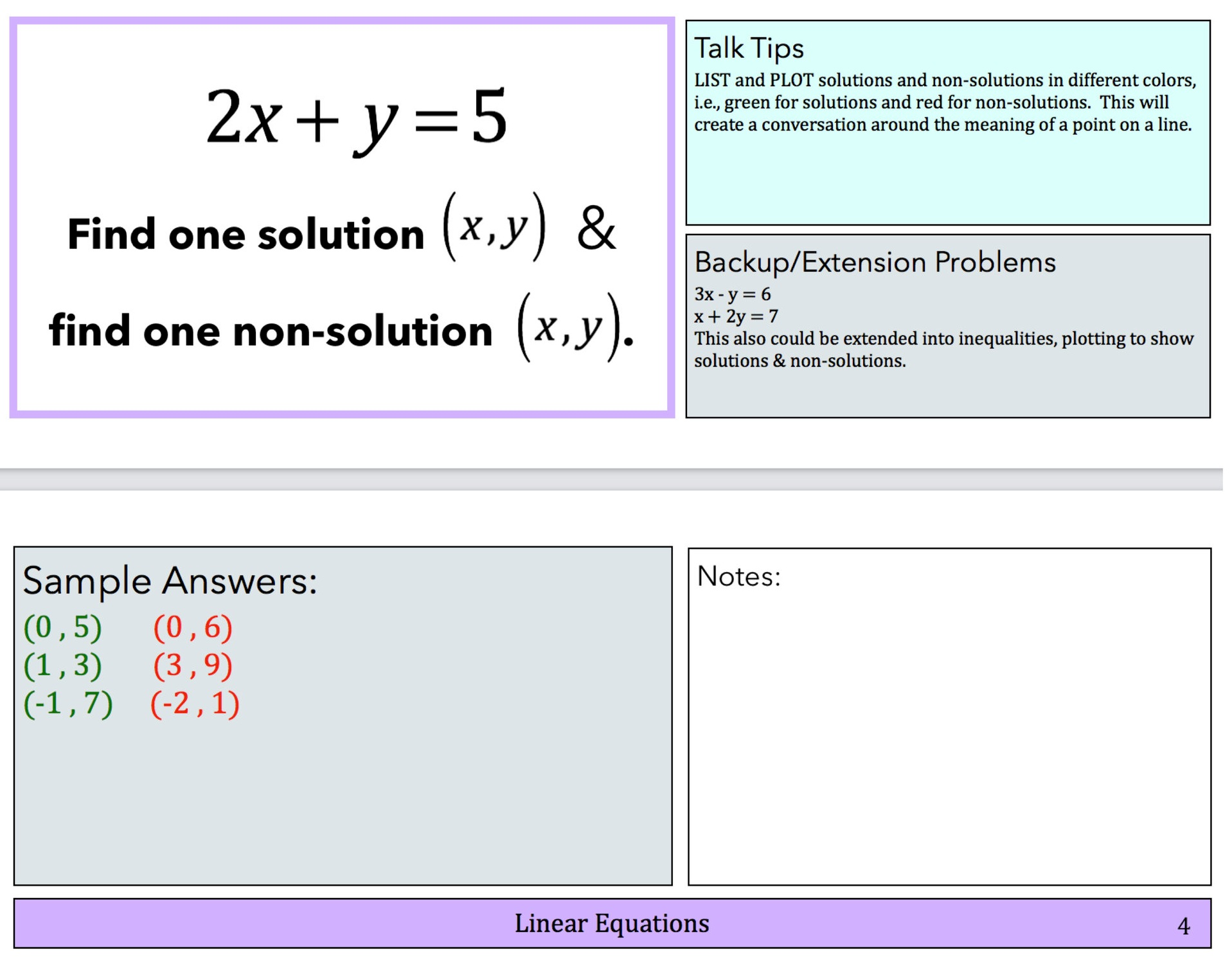 Sample pages from the Alegbra Book. Notice the Talk Tips, Sample Student Responses and even Backup and Extension problems to push the conversation even further.