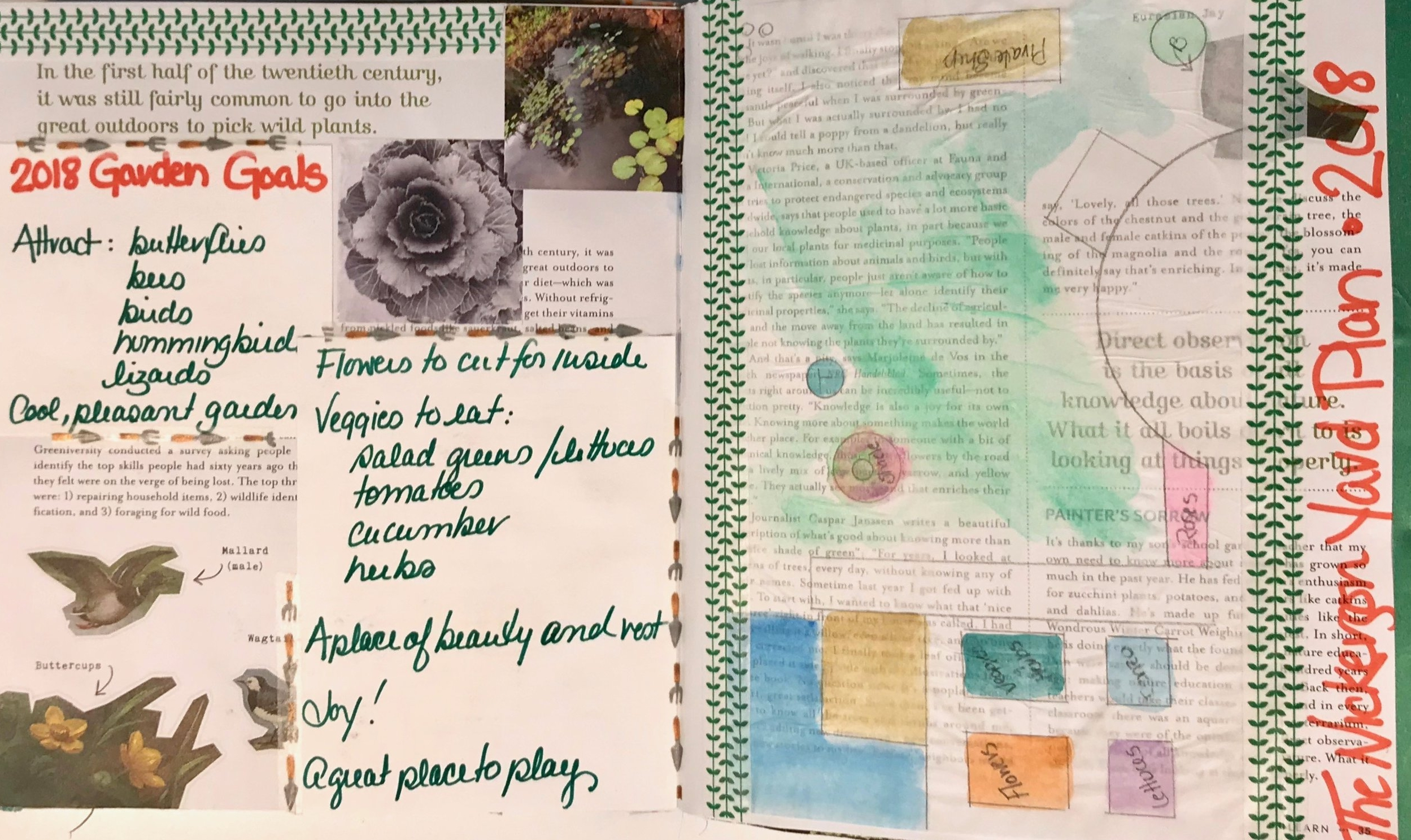 Even garden planning takes creativity, and in the section of the book about connecting with nature, I set out our 2018 gardening goals.