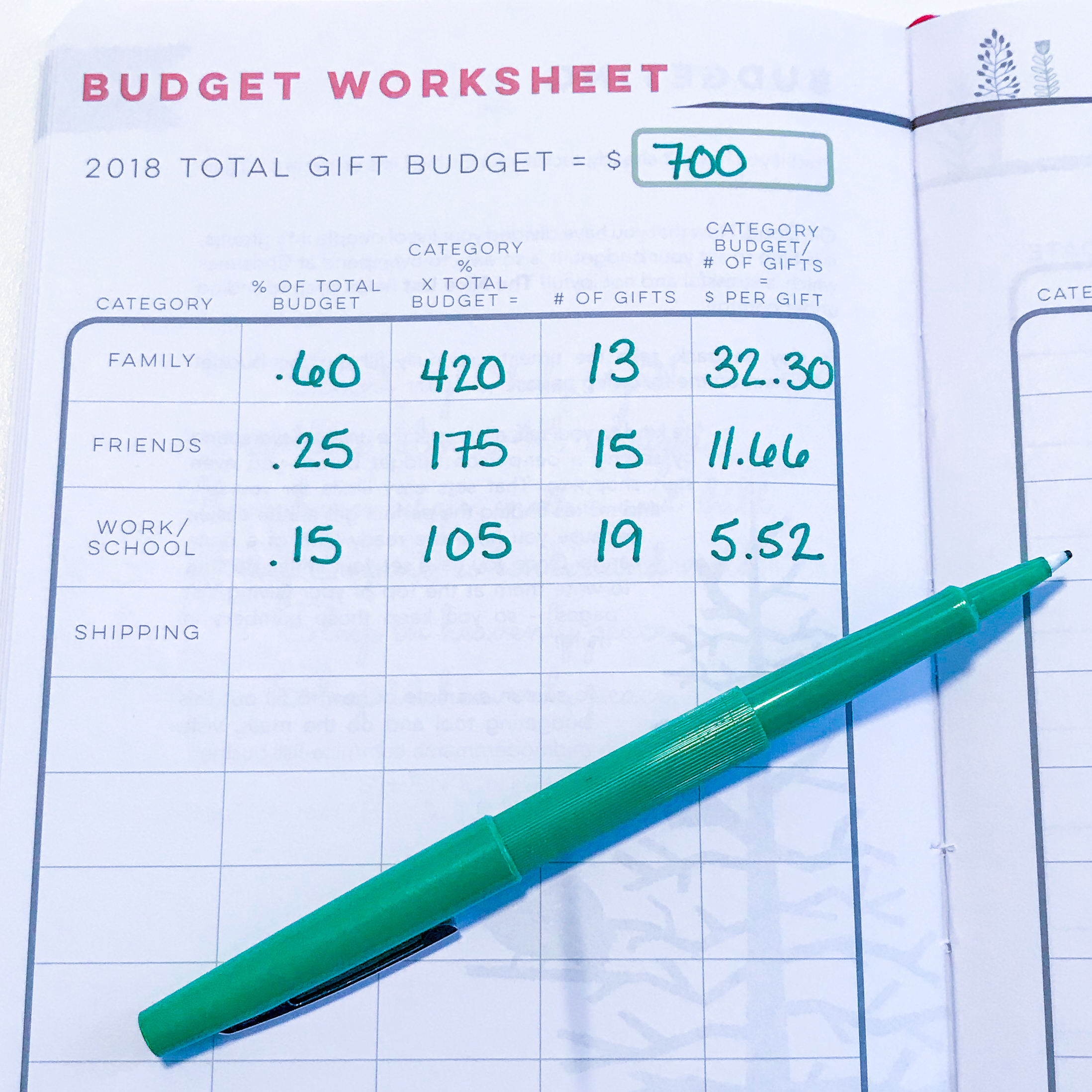 A simple division problem gives you a per-gift budget for each category.