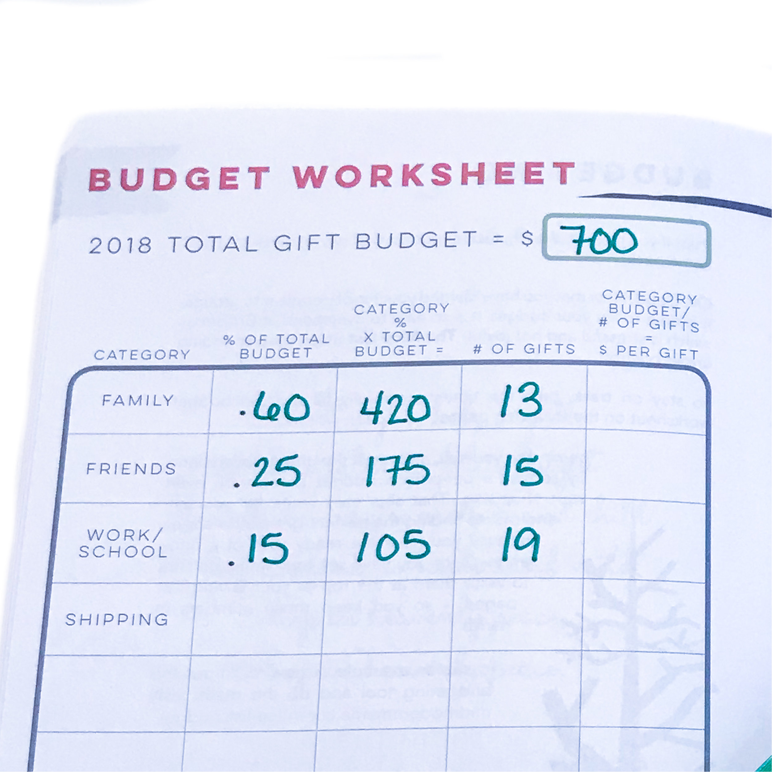 Simple multiplication gives you a total budget for each category.