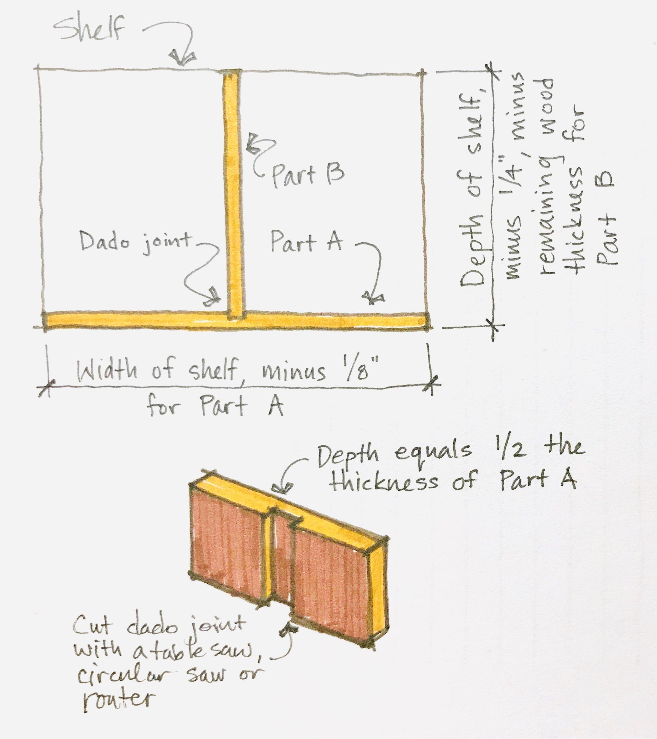 Easy Konmari Linen Closet Solution Mid Modern Mama