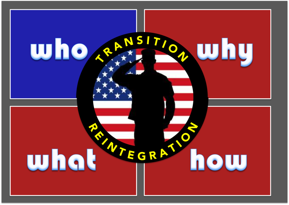 Reframing Your Perspective on Transition and Reintegration.