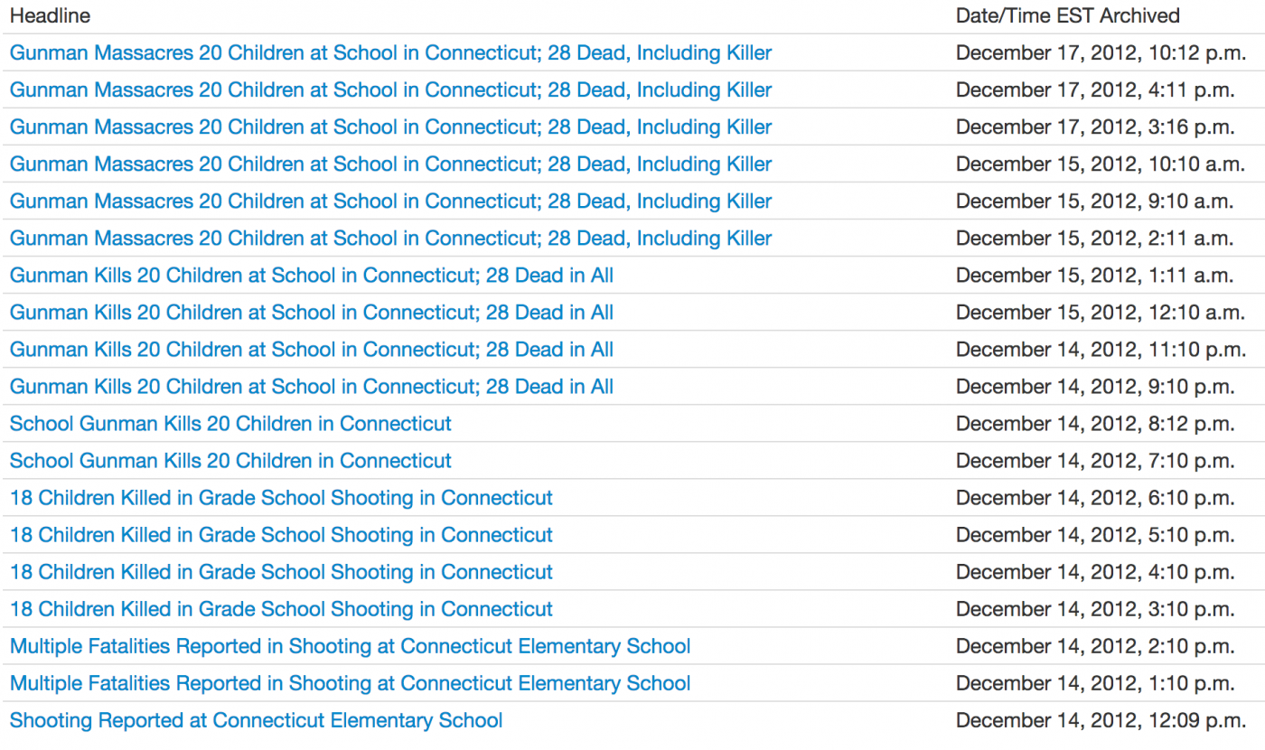 """Figure 1 """"Gunman Massacres 20 Children at School in Connecticut; 28 Dead, Including Killer"""" http://www.newsdiffs.org/article-history/www.nytimes.com/2012/12/15/nyregion/shooting-reported-at-connecticut-elementary-school.html"""
