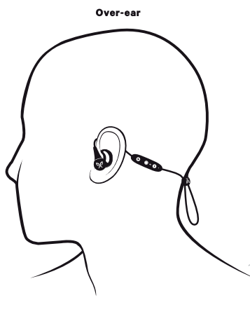 The Jaybird X4 and Tarah Pro can be worn above the ear and cinched in place.