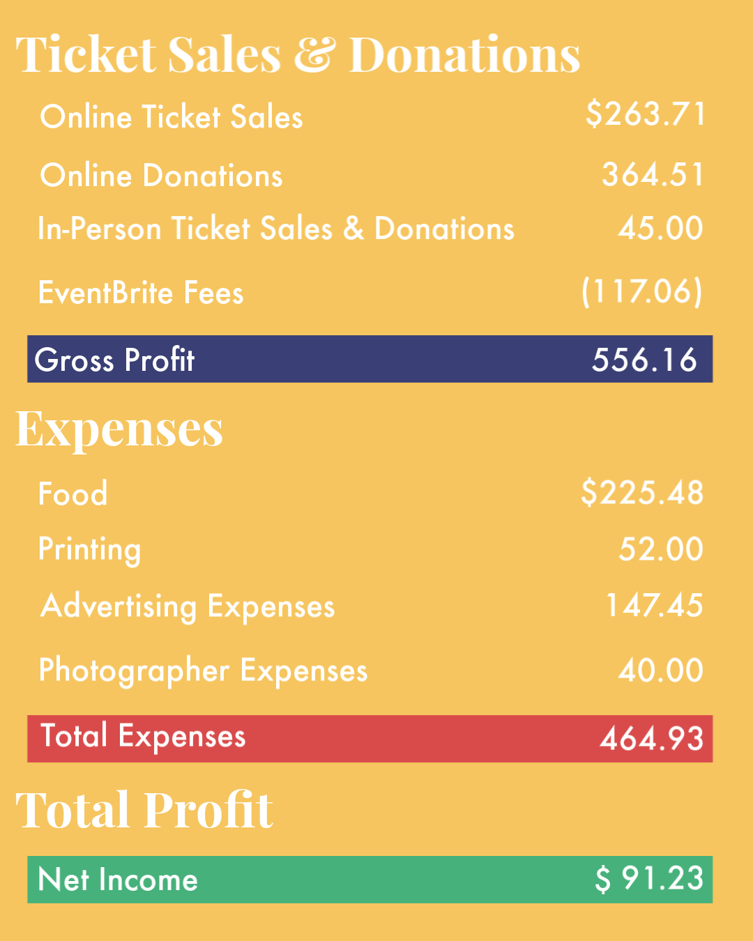 Net Income from Event.png