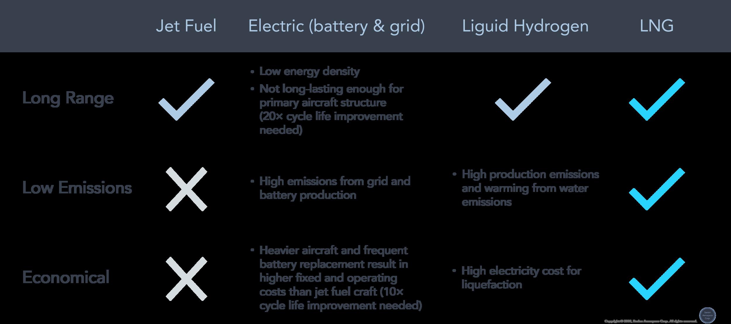 energy comparison_0004.png
