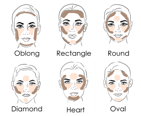 https://www.iconiclondoninc.com/blogs/latest/how-to-contour-and-highlight-for-your-face-shape