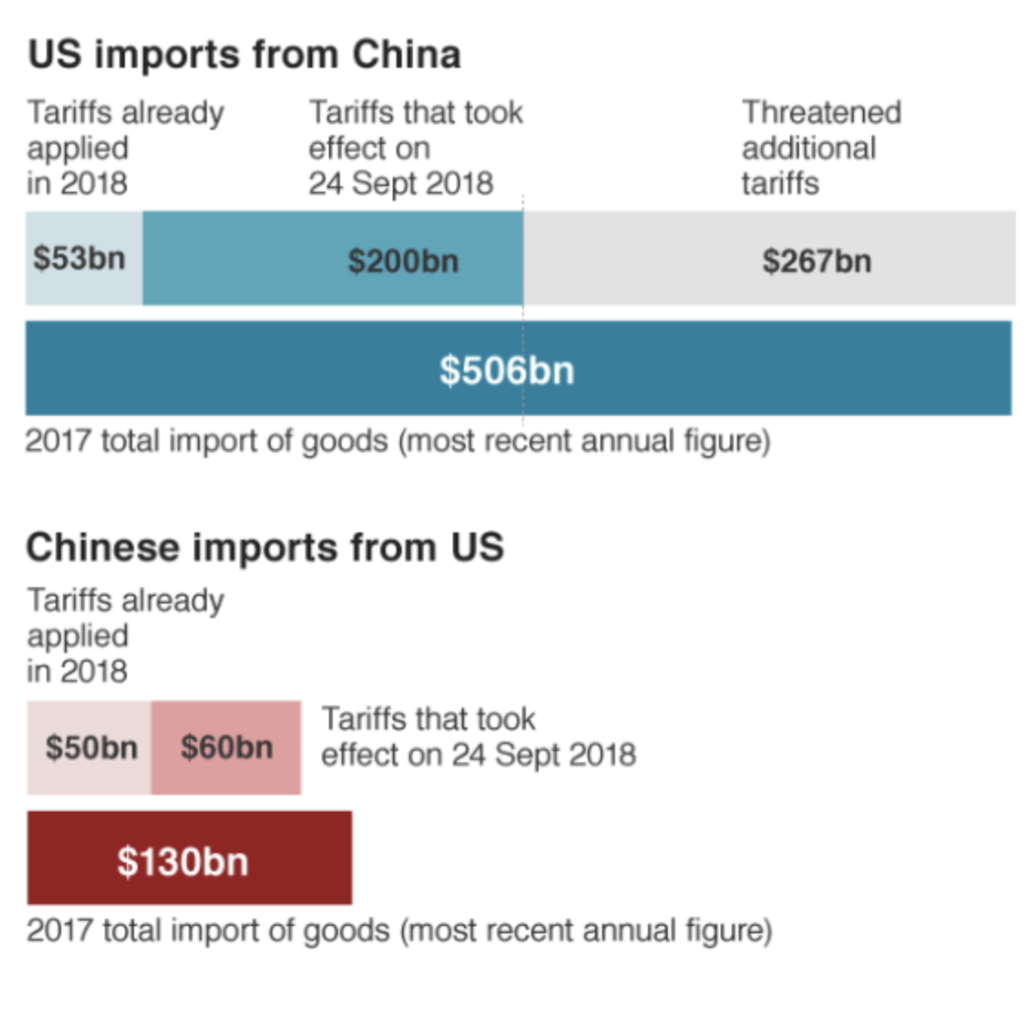 China US Imports .png