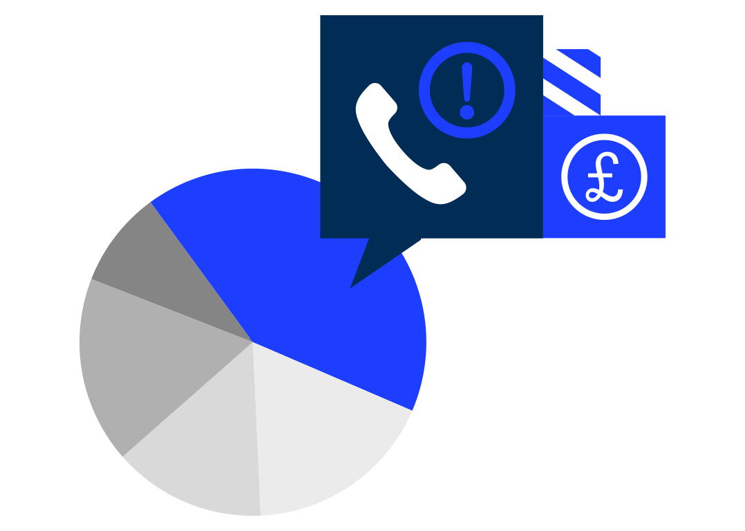 Call reporting and  call analytics by sentel