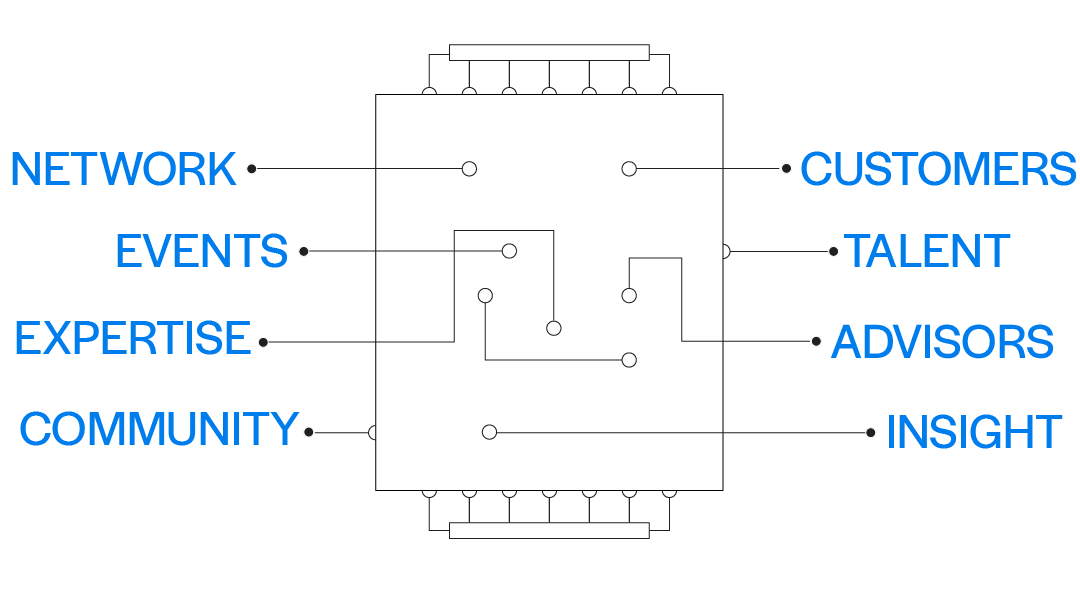 Schematic Value