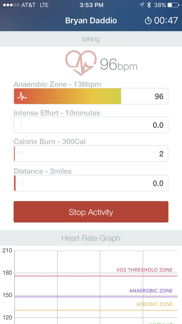 Activity In Motion - Tracking HEART RATE, INTENSITY, CALORIES, DISTANCE, HEART RATE GRAPHING (next slide), ZONE TRACKING, and more