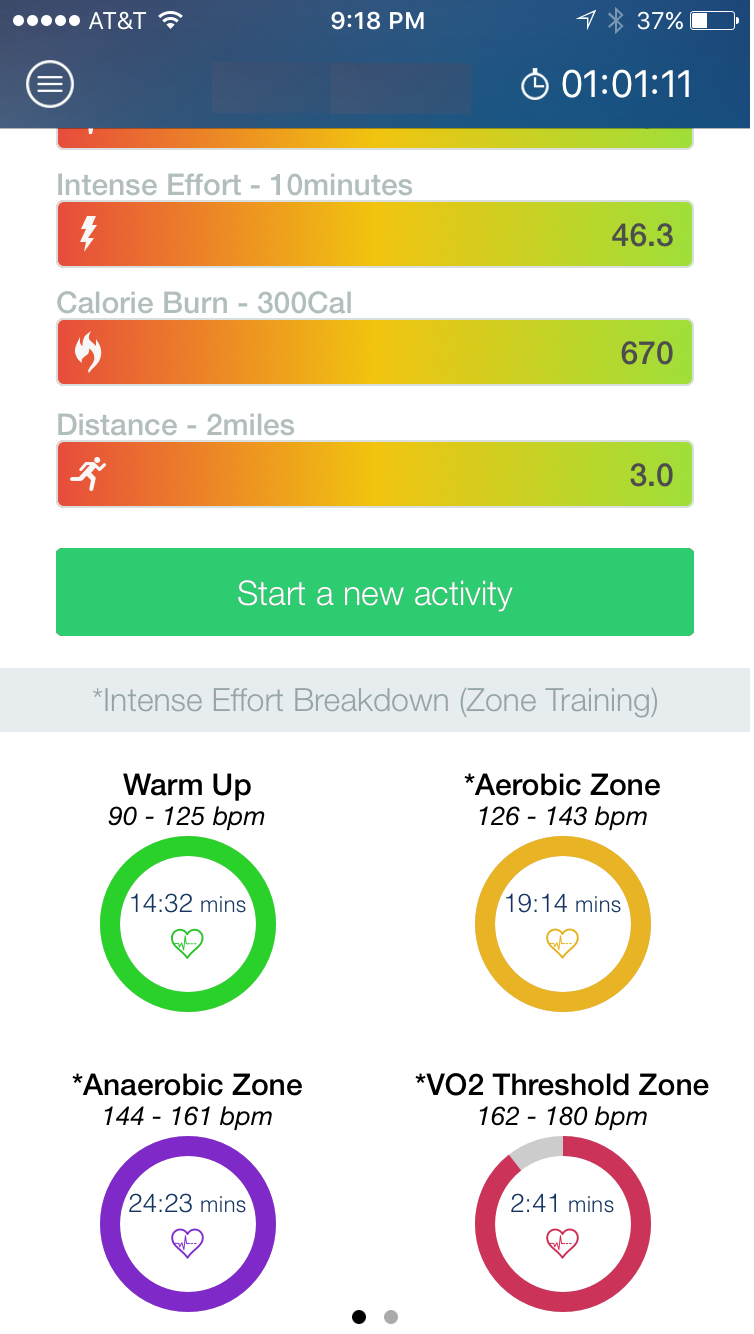 Heart Rate Zones - We break down your HEART RATE ZONES while you are training