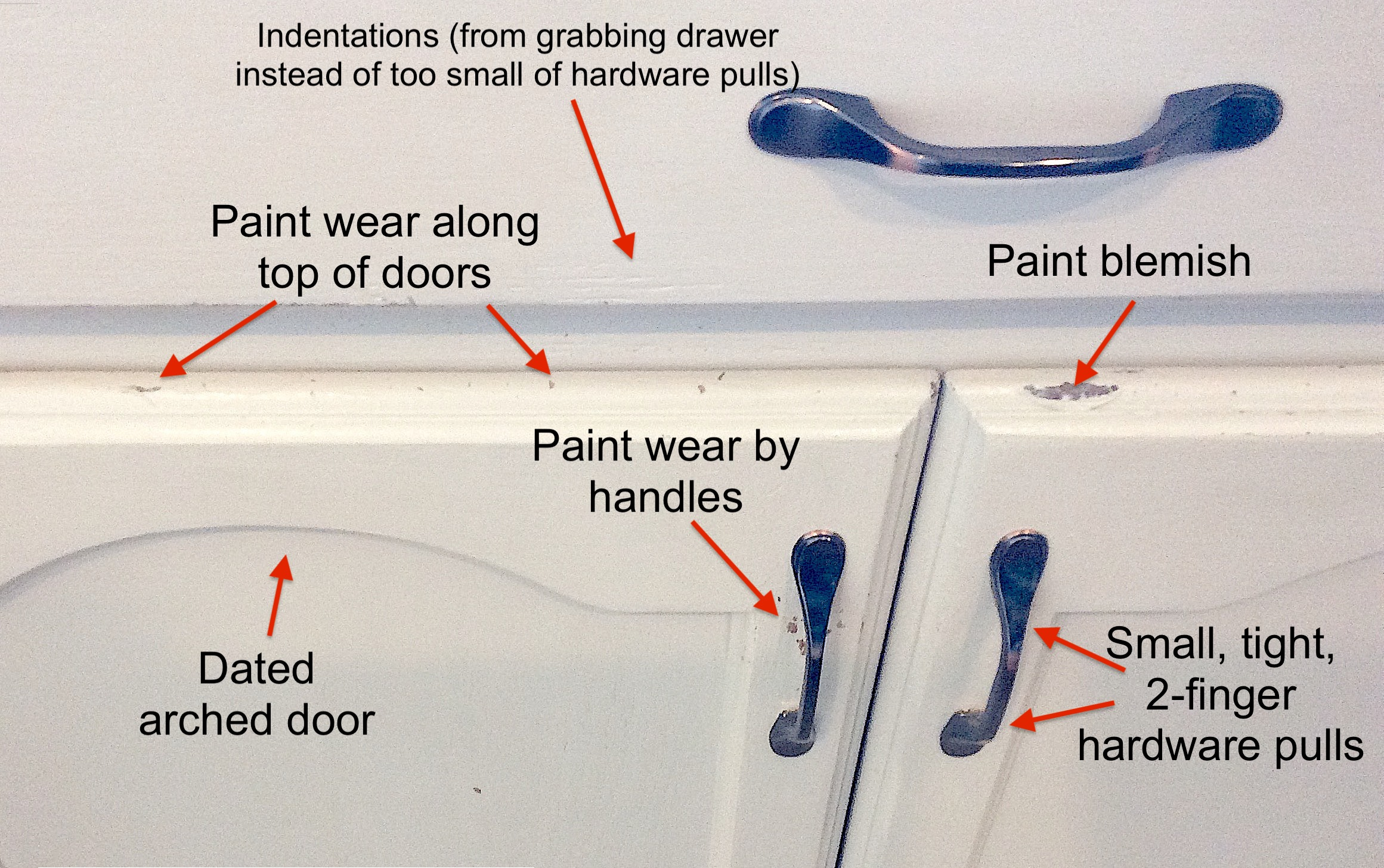 """There are a myriad of typical painted doors and drawer issues: No matter how much paint you apply, your dated style door will still be a dated door. You can also see indentations that were """"cut"""" into the drawer over time as people would grab the drawer by the base rather than by the pull because typically the pulls are too narrow, too flat and too uncomfortable for fingers to to go through; you can see paint wear along the tops of the doors where there is likely a lot of hand interaction due to the small handles, and also the common wearing of paint in the pulls where fingers, fingernails and hand jewelry collide; and, lastly, paint blemish and discoloration due to the nature of paint application."""