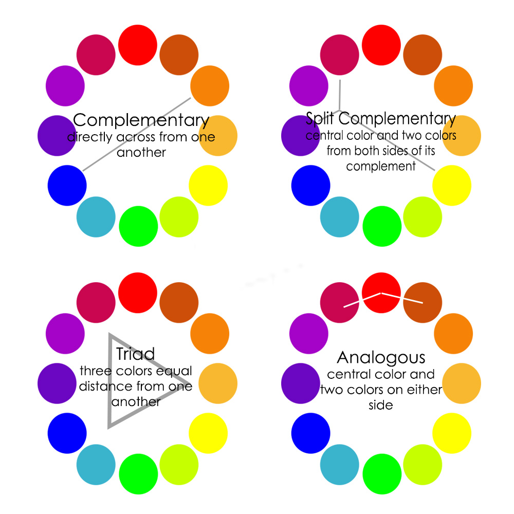 color scheme types.jpg