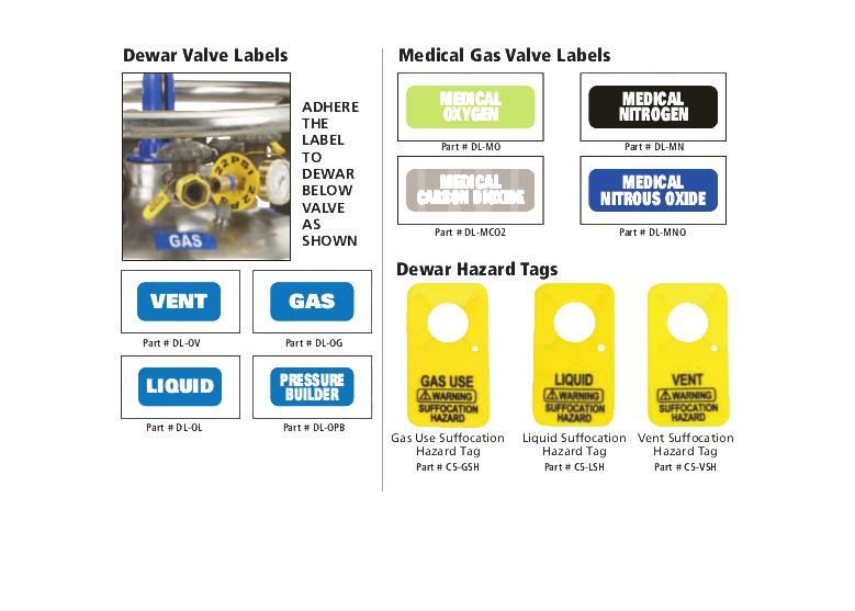 medical valve labels