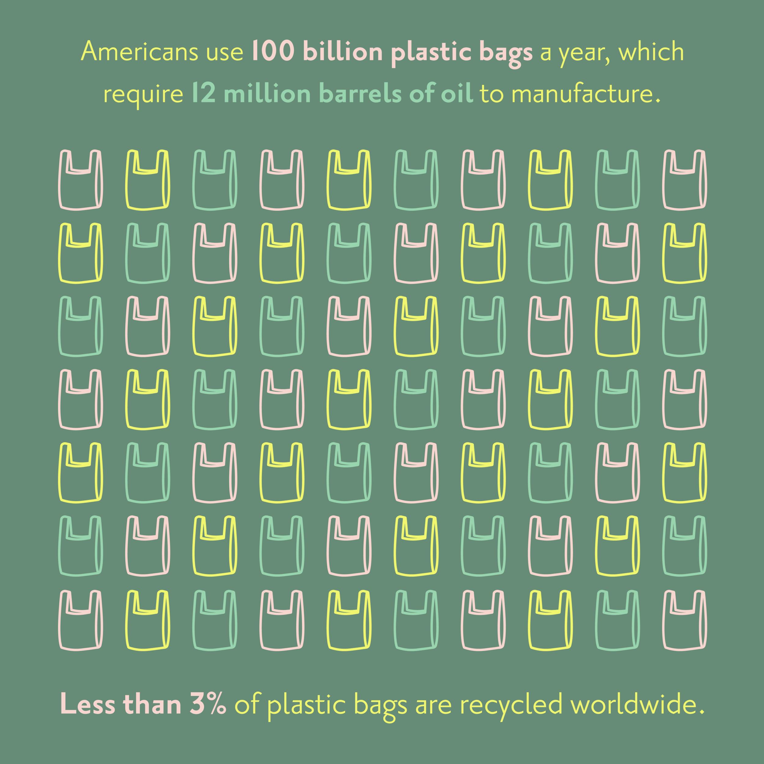 Plastic Bags_r3-02.png