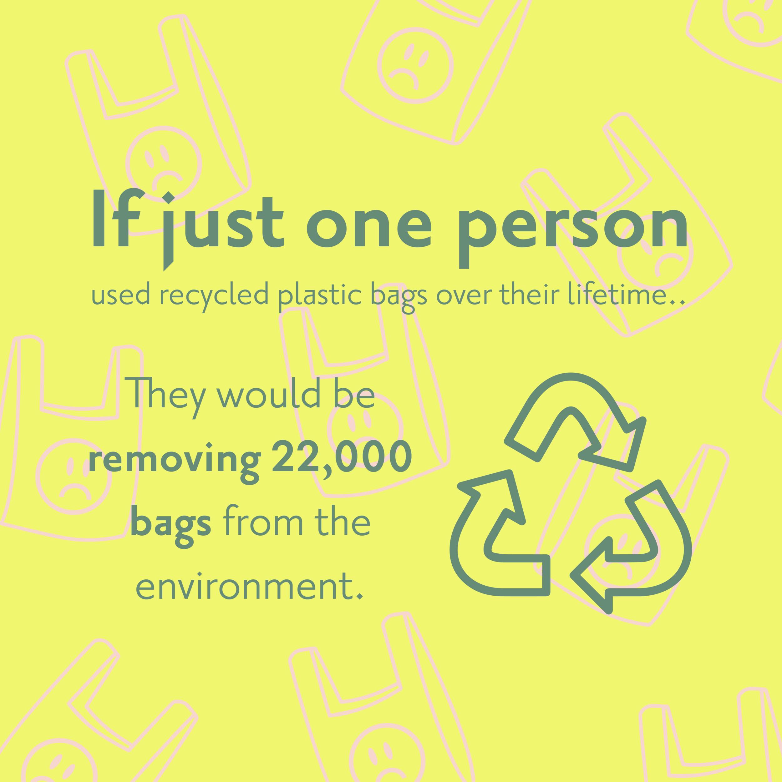 Plastic Bags_r3-04.png