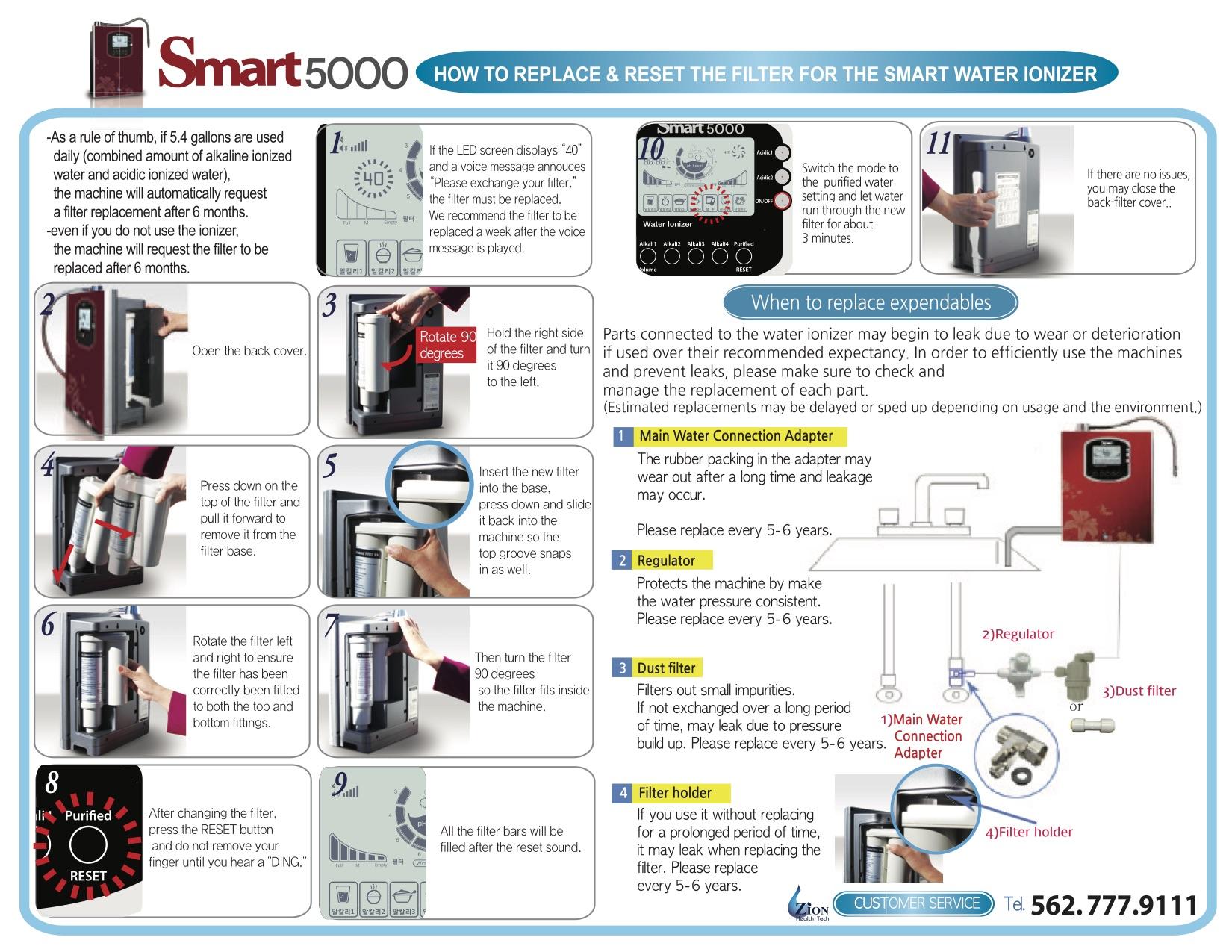 영어Smart5000 필터교체방법_소모품교체0205_2019 copy.jpg