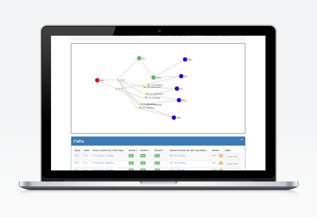 Distribution Tree (TM) -