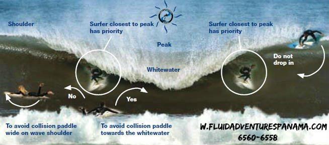 Surf Etiquette.jpg