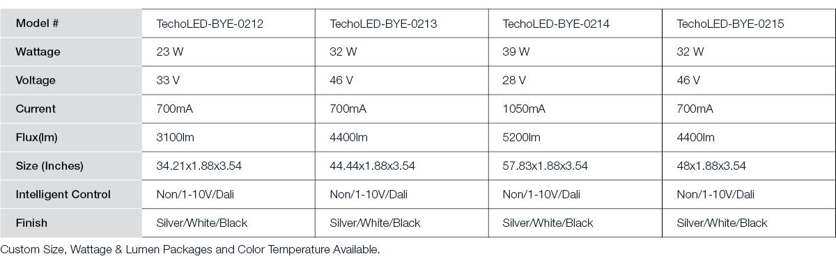 BYE02 Table.jpg