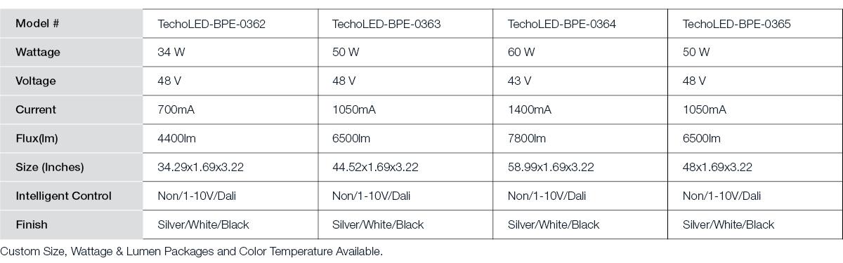 U&D BPE03 Table.jpg