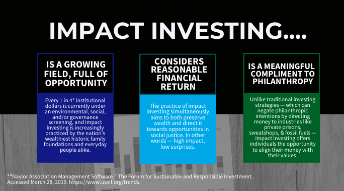 About Impact Investing — Real Money Moves