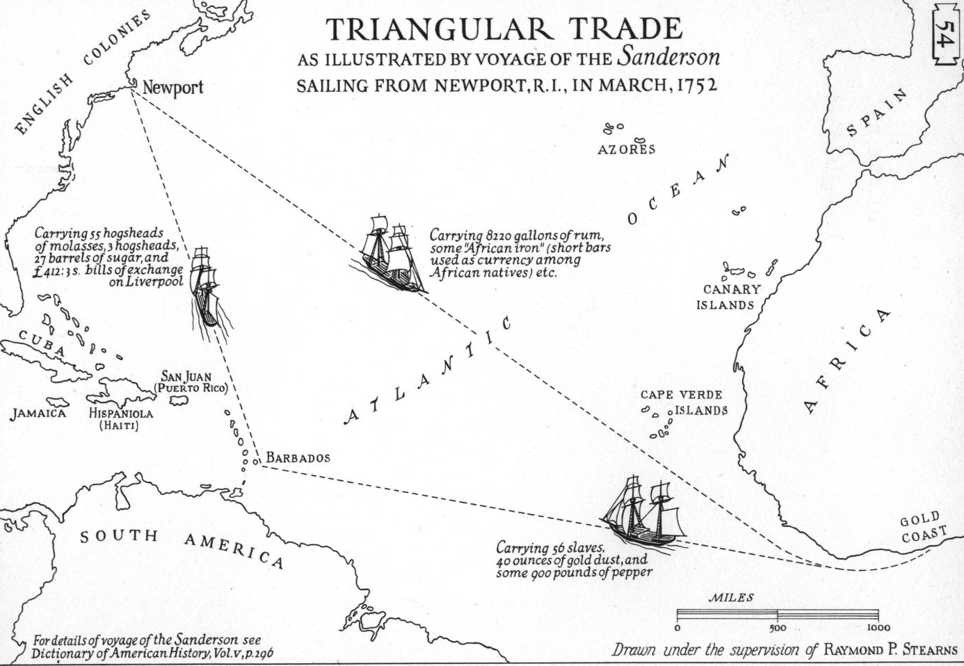 Exemplar map of the Triangular Trade