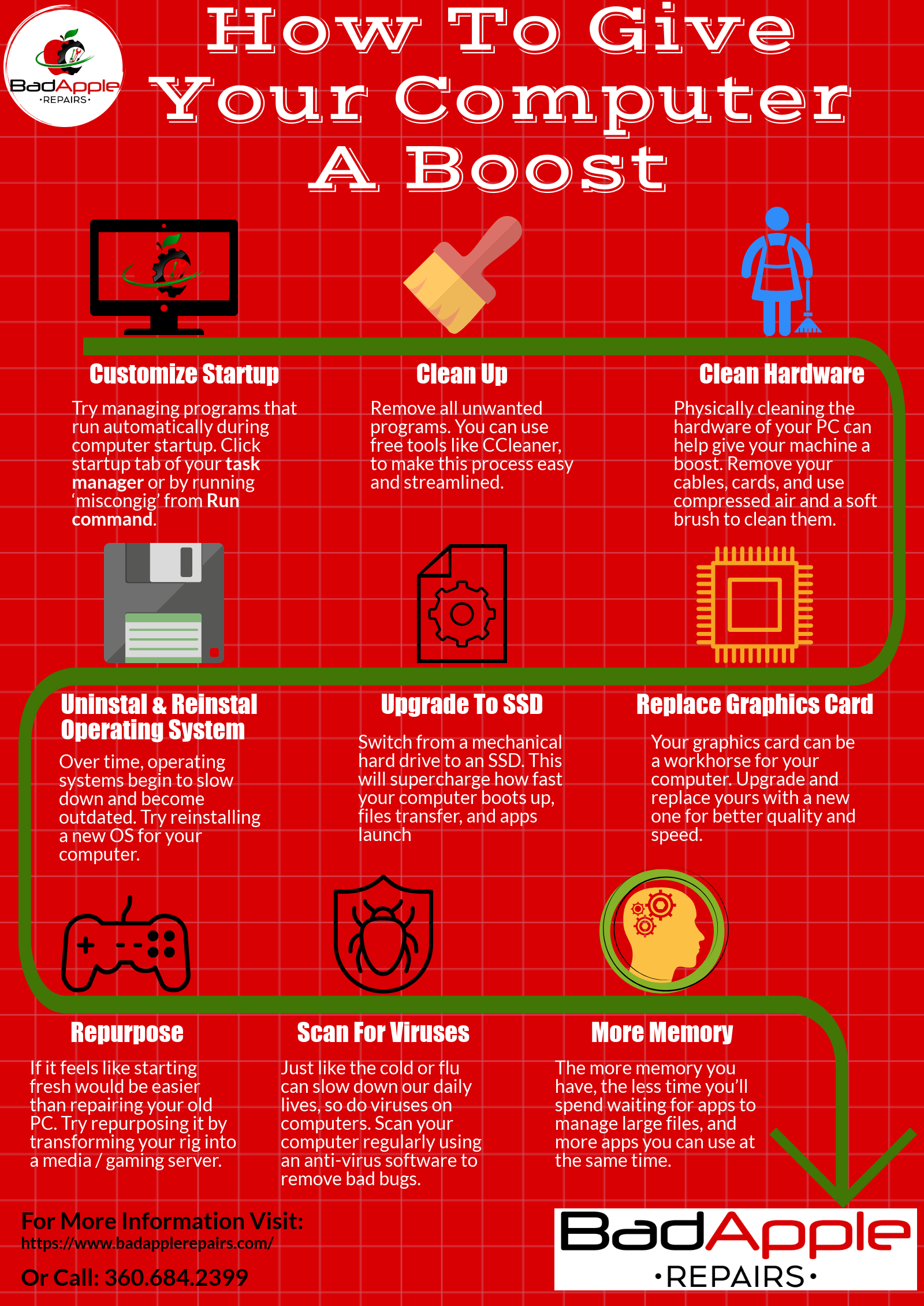 BadApple Repairs - Infographic: How To Give Your PC A Boost