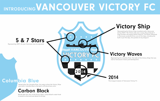 What does it all mean? The Vancouver Victory provide a badge primer.