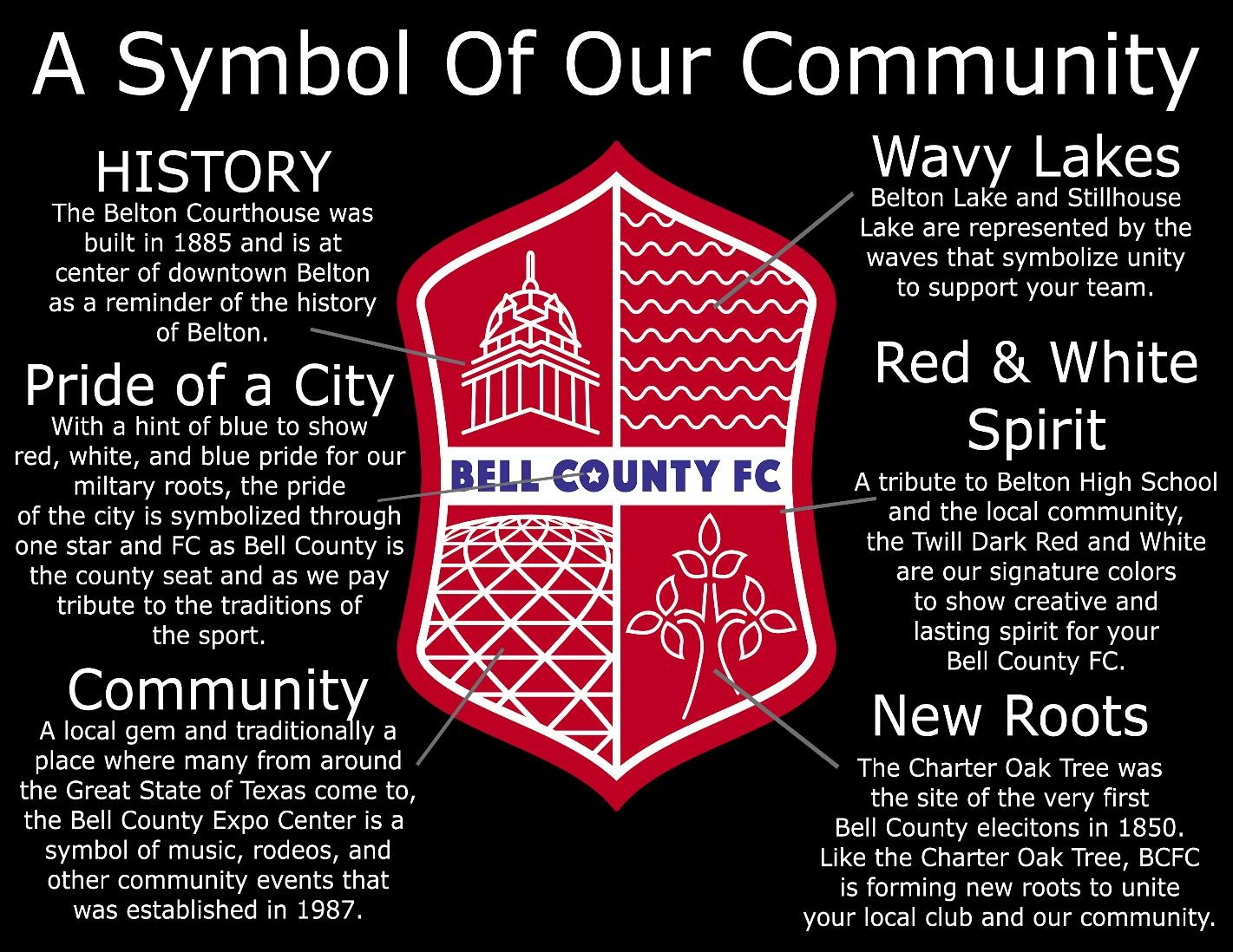 Some thought and care went into this badge, Its original and well-executed.