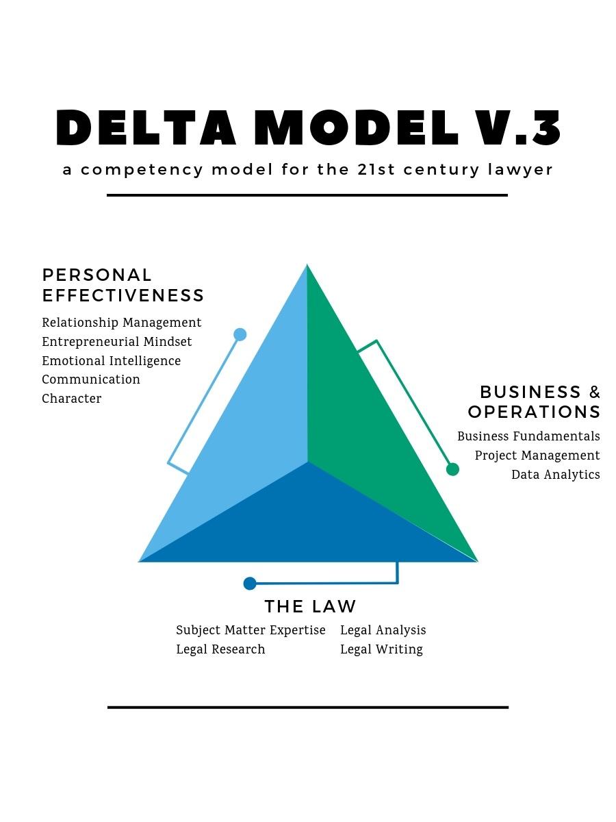 Copy+of+delta+model+v.3.1blue+%286%29.jpg