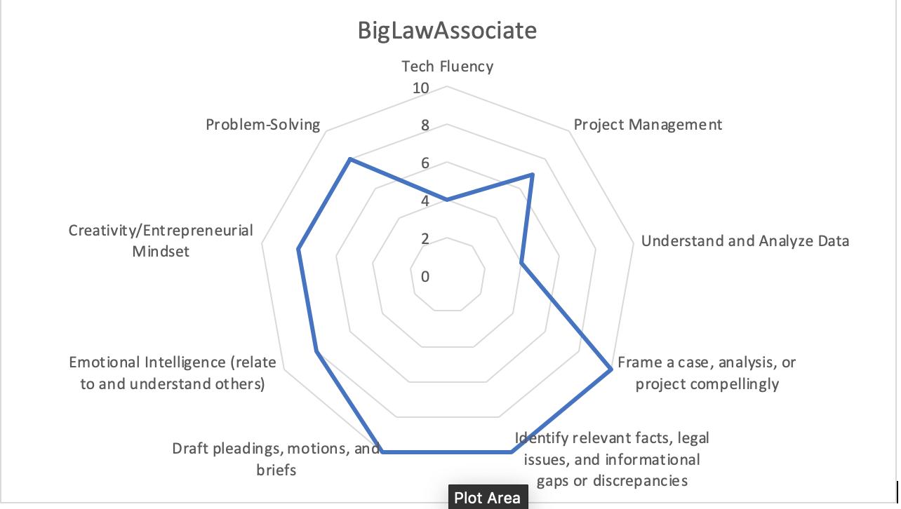 BigLawAssociate1