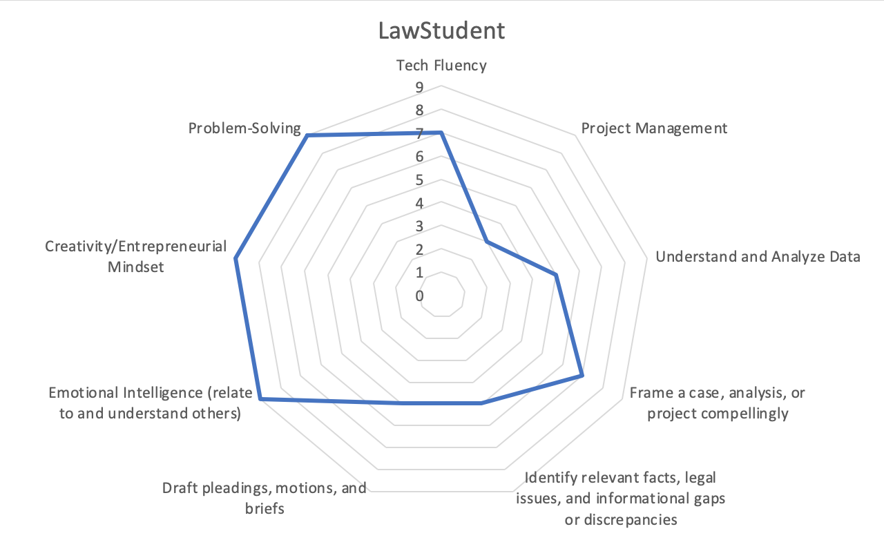 LawStudent1