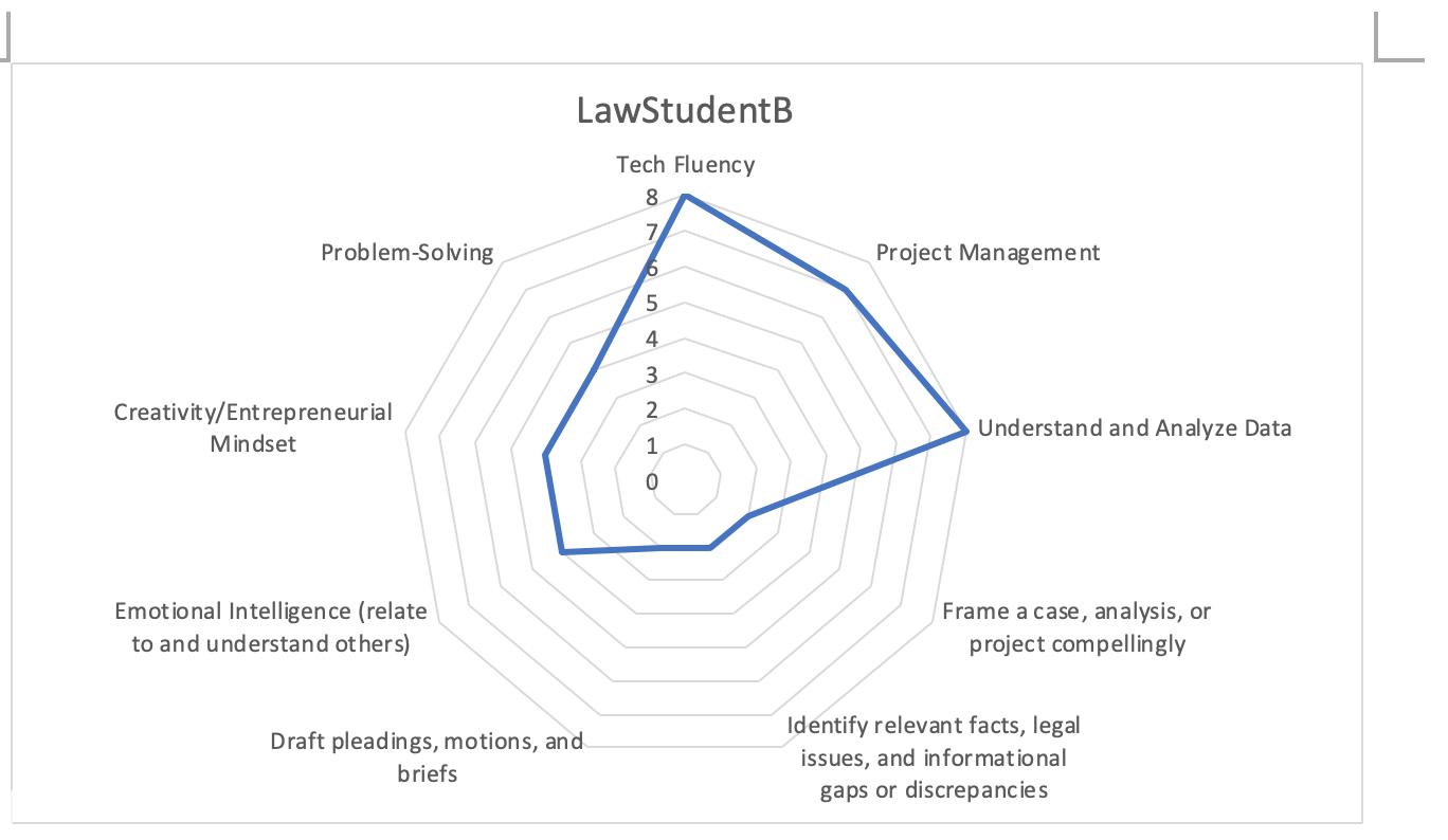 LawStudentB1