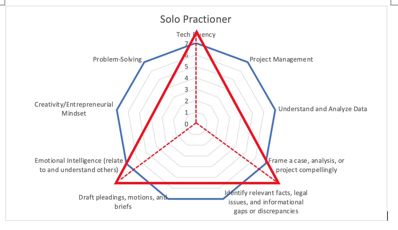SoloPractitioner3