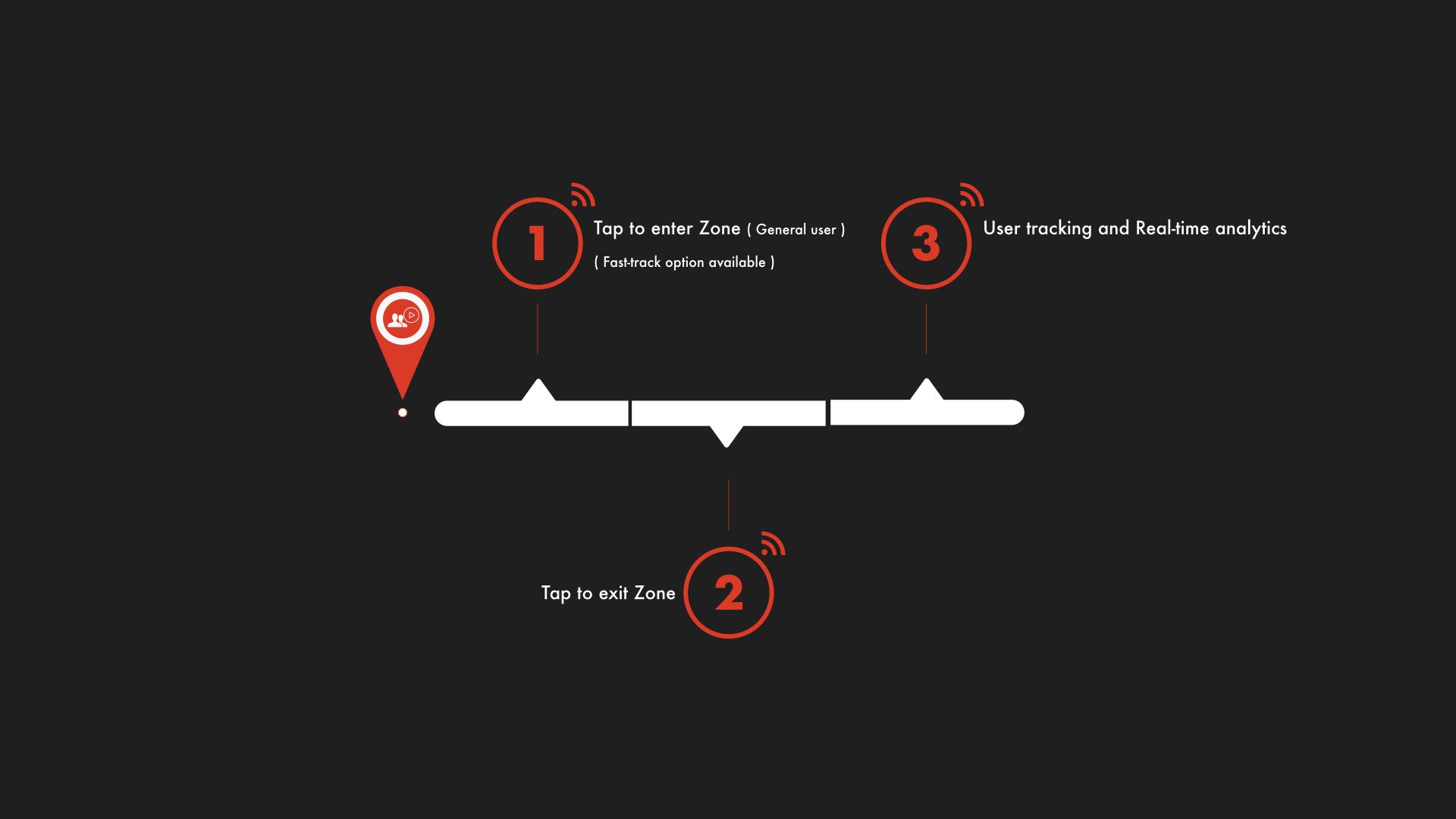 Event Venue Process.003.jpeg