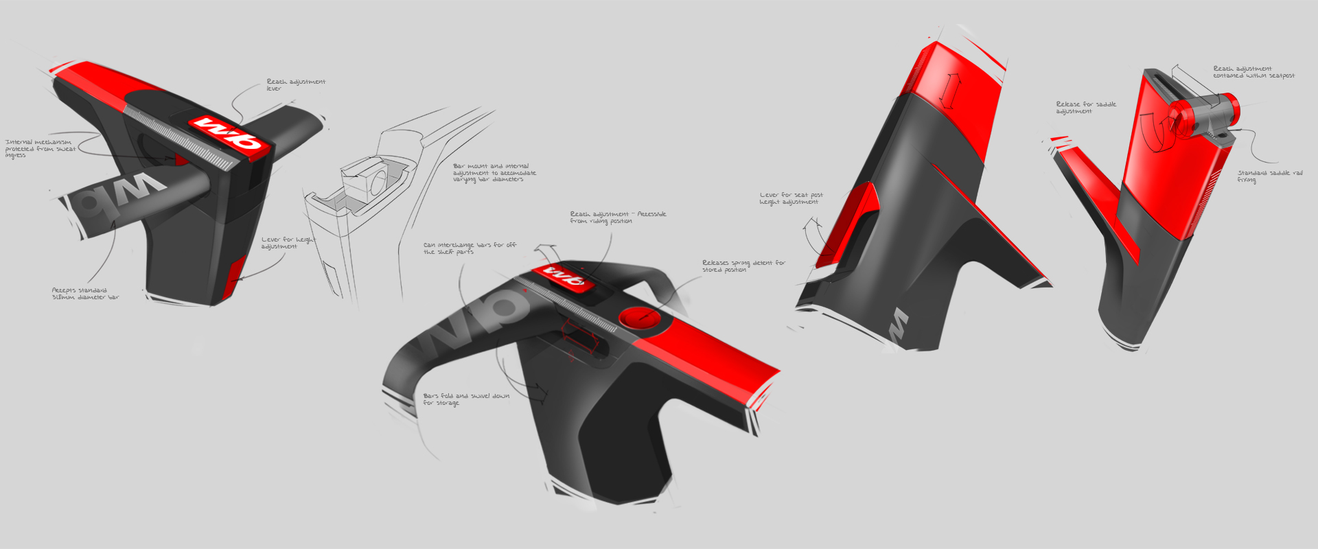 Wattbike Atom | Development sketches