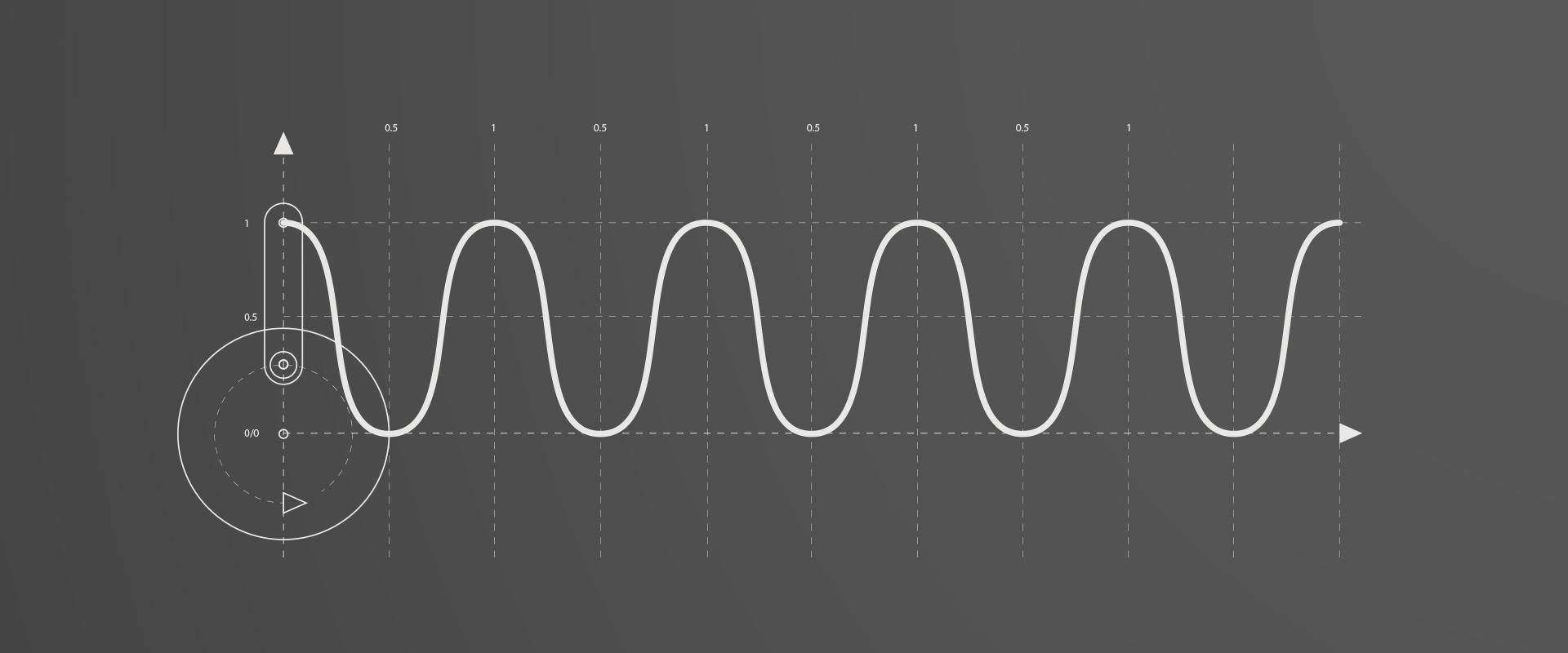 Pulse - Hot octopuss - curventa - mechanical - oscillation