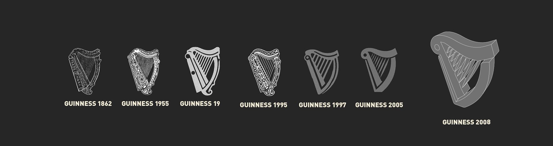 Guinness glass | Logo development to 3d implementation